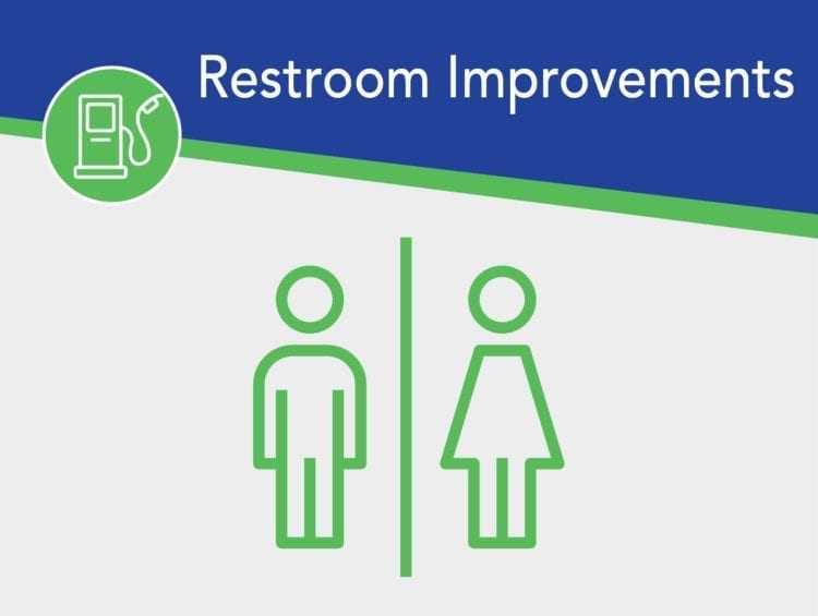covid-19_fuel_stations_c-stores_sector_graphic_restroom